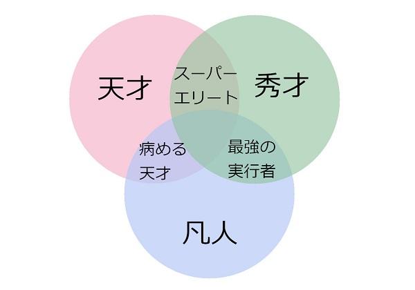 三種の中間種「アンバサダー」